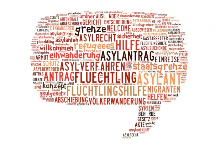 Thema Asyl-Einwanderung in Sprechblase