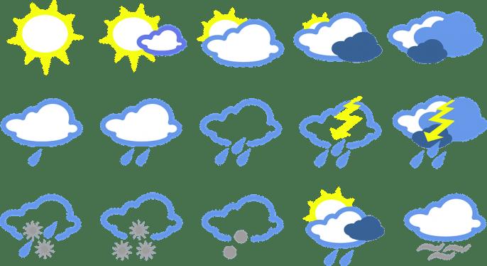 weather-28719_960_720