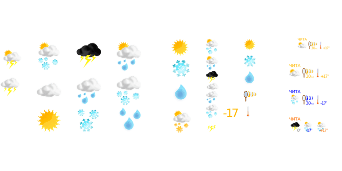 weather-forecast-149324_960_720