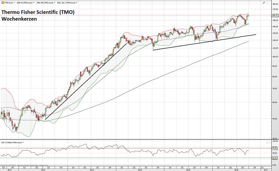 tmo-09-10-16