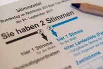 Gibt es Anzeichen von Wahlfälschung bei der Bundestagswahl?