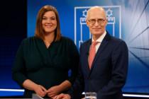 Hamburg-Wahl: Bürgermeister rot – politischer Kurs grün