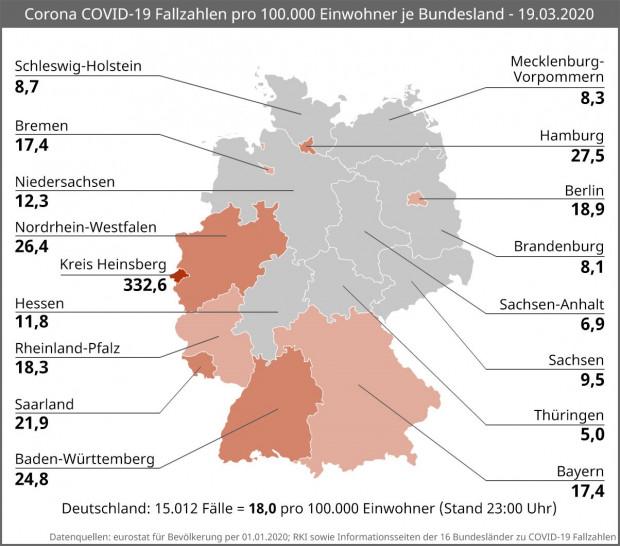 Corona Anstieg Deutschland